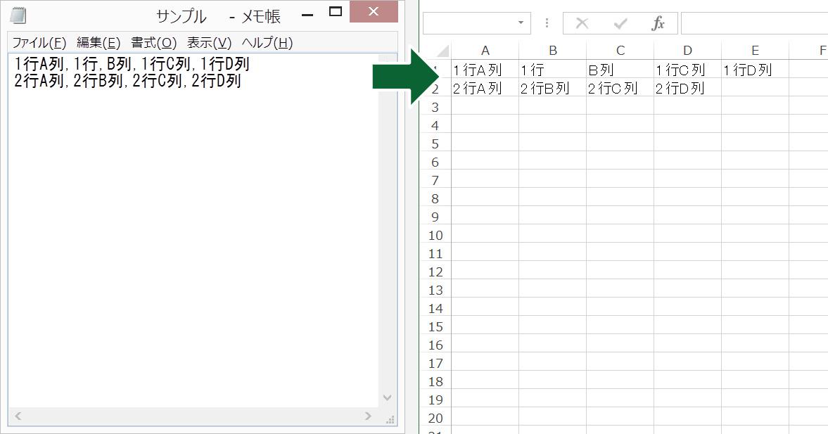 情報の中にカンマを入れていると、ExcelでCSVファイルを読み込む際に表示が崩れる
