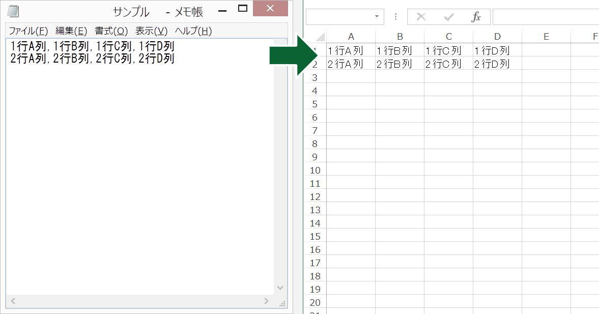 CSVはカンマで区切られたデータ構造で、Excelで開くときにカンマをセル区切りとする