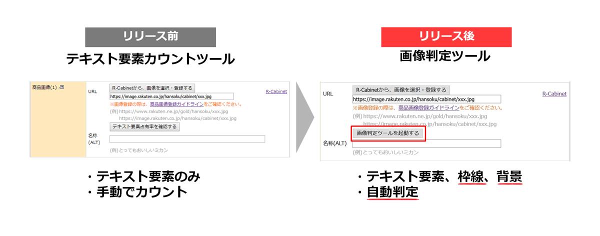 楽天商品登録画像チェックツールのイメージ手動ツールからの切り替え